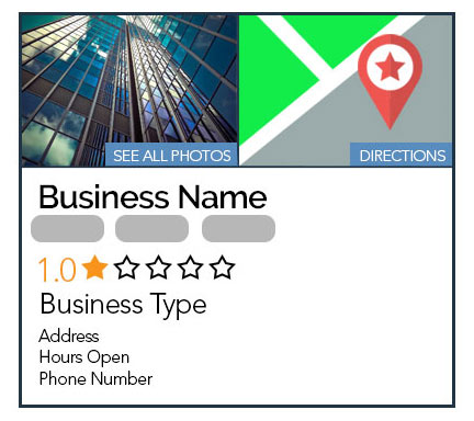 Business with 1 star google review   RBG Internet Systems Inc.